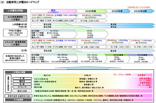 l_yh20160331newLi_roadmap_590px.jpg