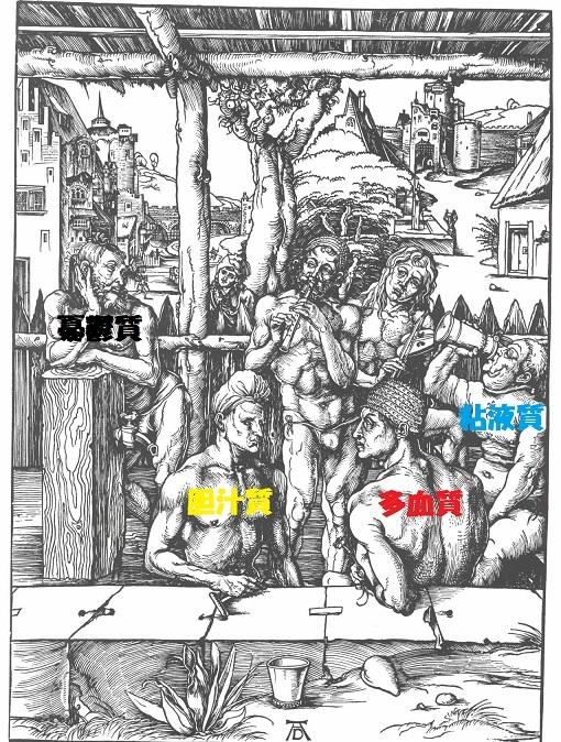 アルブレヒト・デューラー『男子入浴図』 1496-1497 2