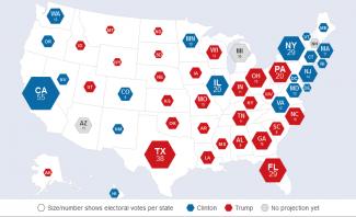 The_Election_President_2016 州ごとの選挙人の人数・規模