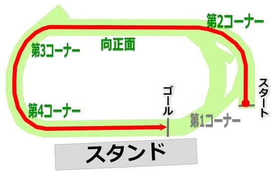 Tokyo2000c.jpg
