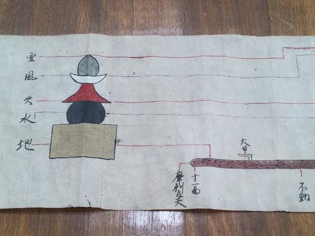 160828_小笠原流伝書2