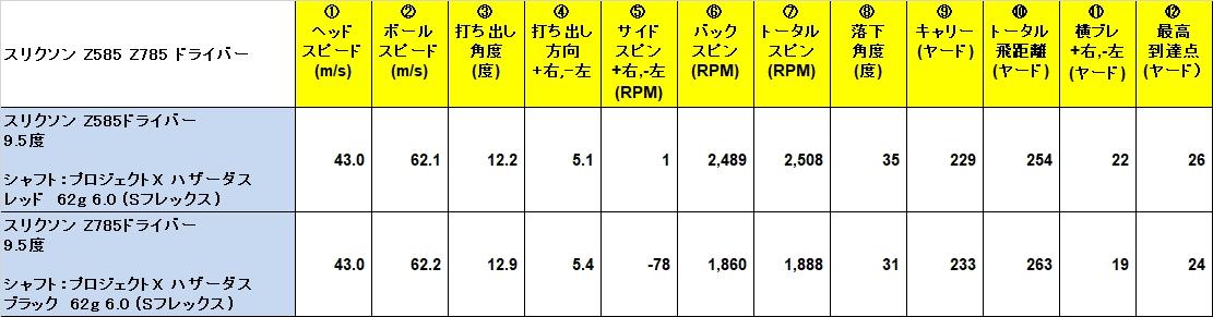 Data_Srxson_Z585_Z785_Driver.jpg
